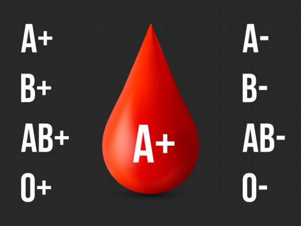 血液型占い